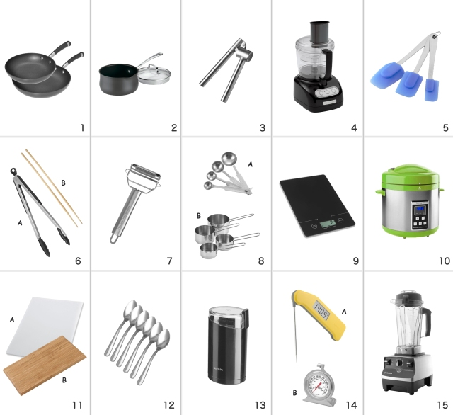 Baking Equipment Drawing in Order For me to Support my